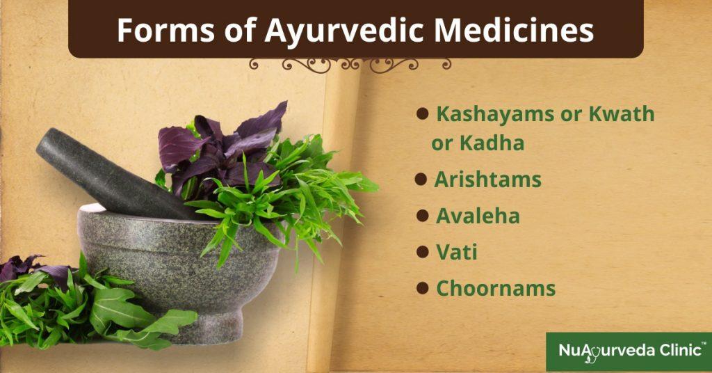 Ayurvedic Medicines in India