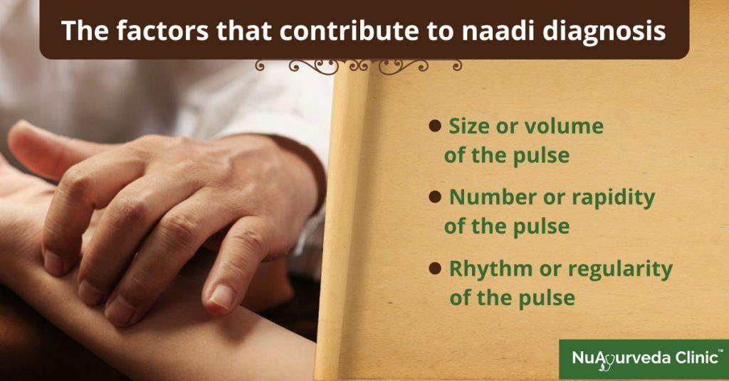 Nadi Pariksha
