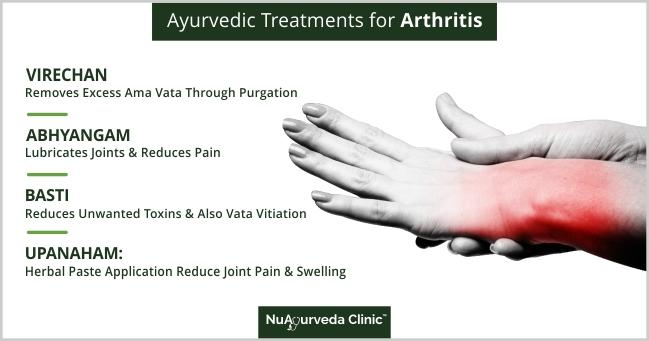 Ayurvedic treatmentg for arthritis