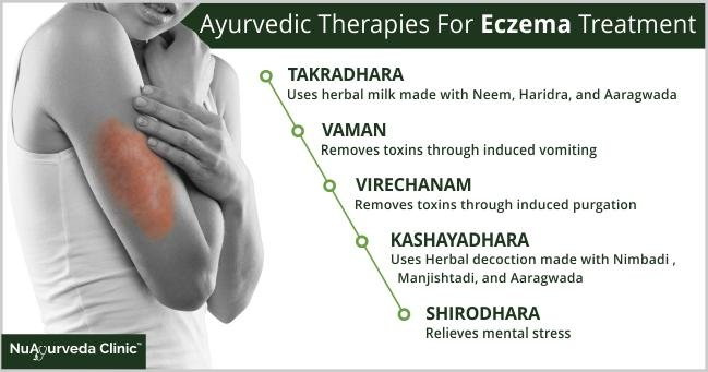 Ayurvedic Eczema Treatment Dermatitis Dermatitis Treatment