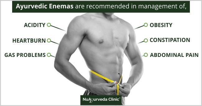 Benefits of Ayurvedic Enema