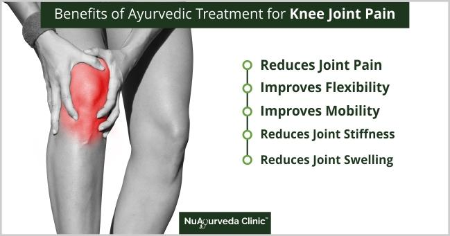 Ayurvedic Treatment for Knee Pain & Swelling | FREE Consult